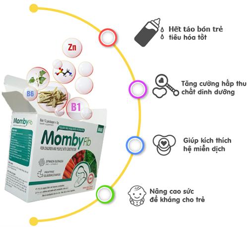 6-com-vi-sinh-MombyFib-co-tot-khong